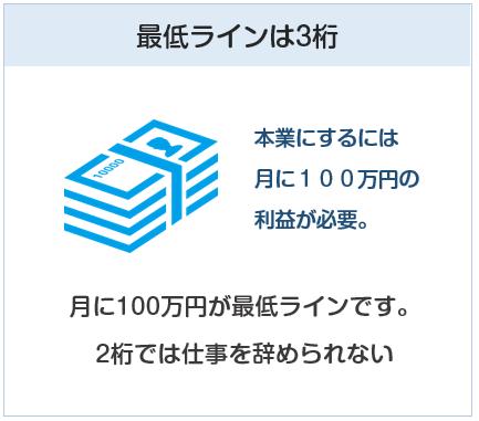 副業の最低ラインは3桁(100万円)