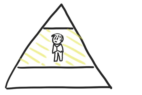 インクルーシブネスは全体としての立ち位置を考えることが重要