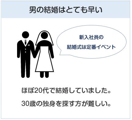 大企業ではモテるのか?男の結婚は早い。